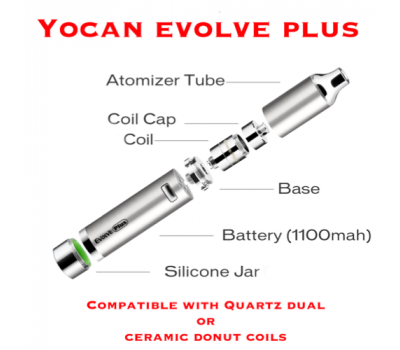 Evolve Plus - Vape [Yocan] | Apegos Perú